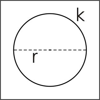 Matematičko carstvo Krug