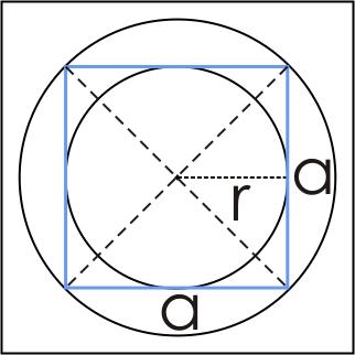 Matematičko carstvo Kvadrat