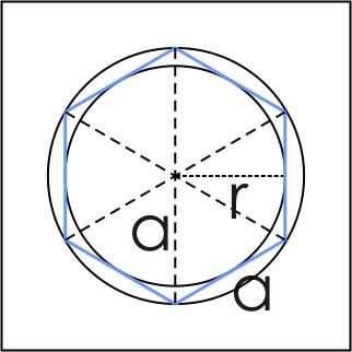 Matematičko carstvo Sestougao